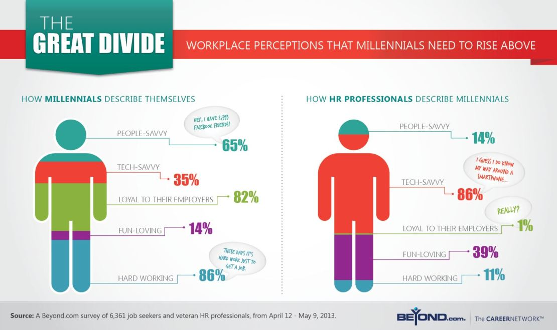 Millennials_GenInfographic_short-1